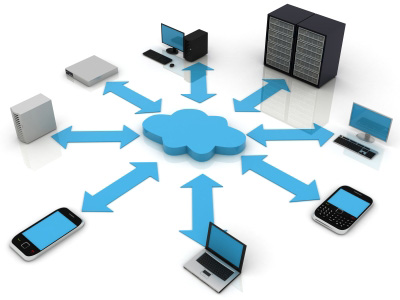 Esquema de Cloud Computing
