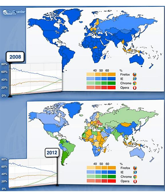 Mapamundi de usuarios de los distintos navegadores web