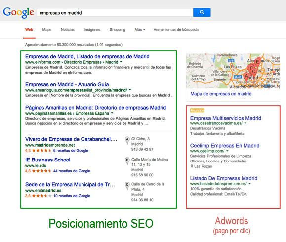 Página de resultados en Google, diferenciando entre resultados orgánicos o naturales y publicidad de Google Adwords